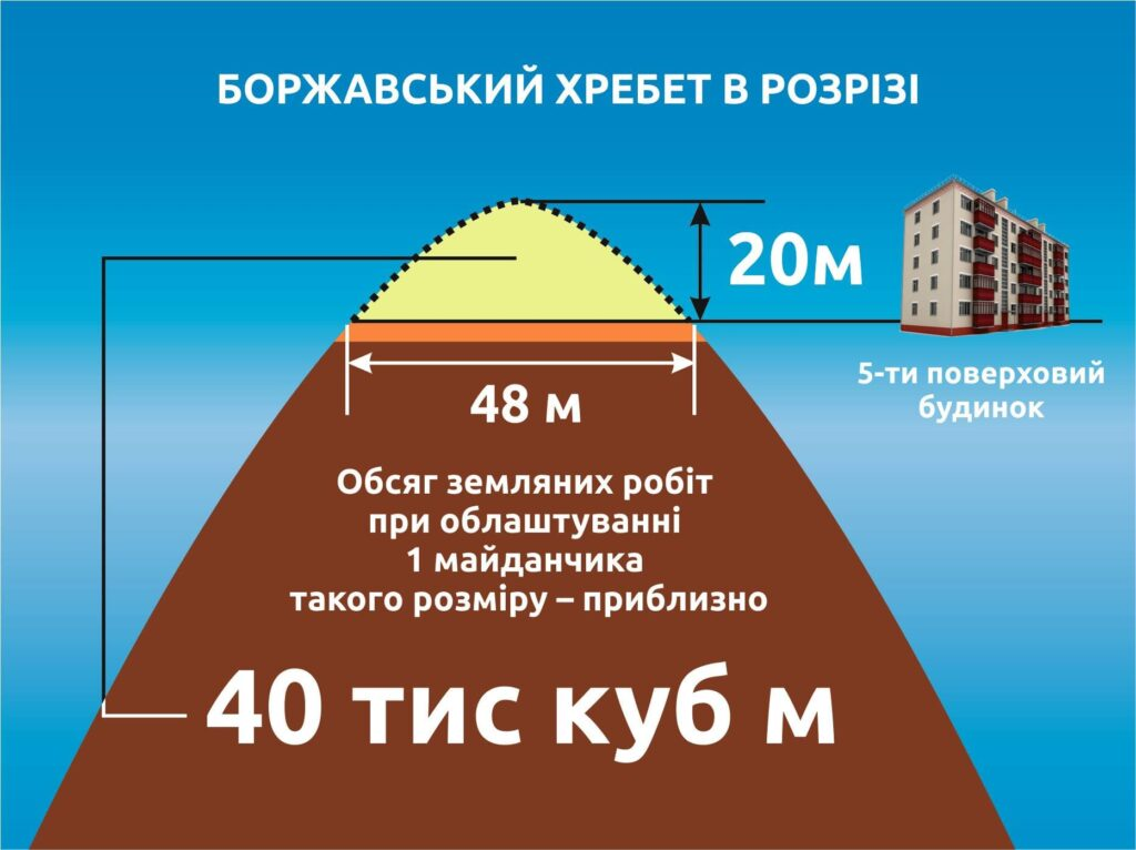 Полонина Боржава. Гора Стой. Спасти Боржаву